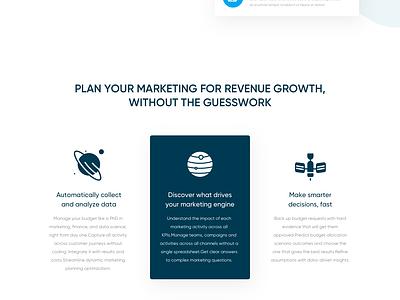 Marketing Design Landing Page landing page platform b2b planning budget algorithms integrate saas marketing design clean ui