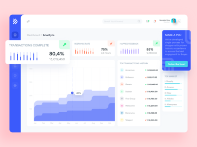 Ecommerce Analytics Overview Dashboard UI