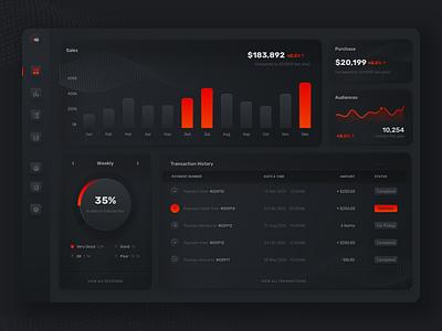 Skeuomorph Sales Manager Dashboard Exploration stats dekstop back-end admin panel skeuomorphism dark mode black noansa design ui ux audience purchase transaction neumorphic