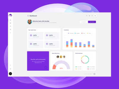 Dashboard Kit - works uiux ugurates free dashboard ui 2021 daily ui ux ui kit dashboard
