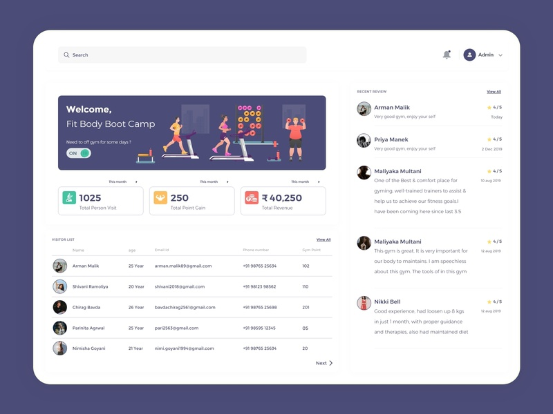 Fitness Dashboard Design dashboard ui admin design admin dashboad healthy app fitness app gym fitness apps android branding application mockup logo creativity design ux ui