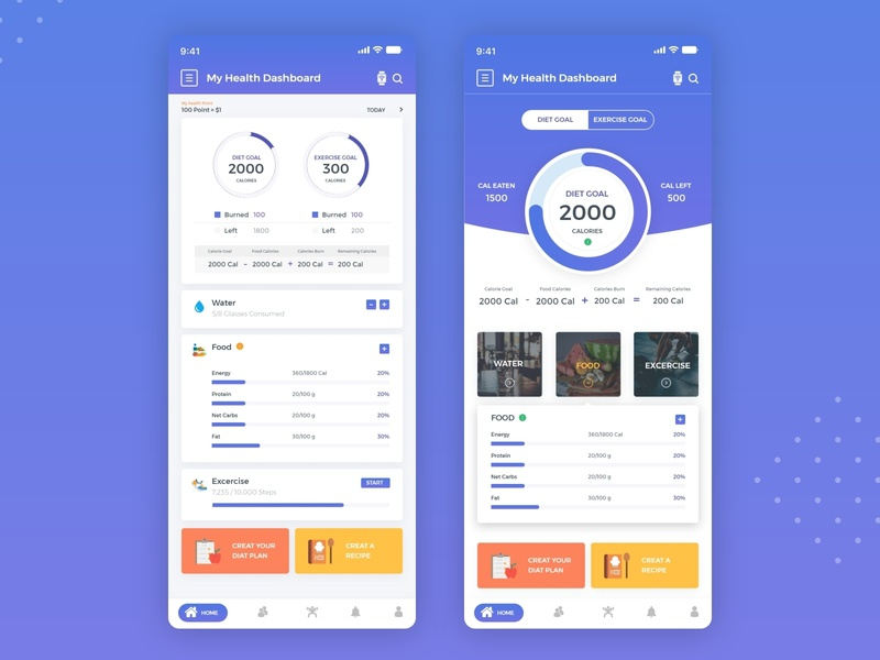 Health app dashboard UI design dashboard ui dashboard design web dashboard healthcare health app apps clean illustration branding mockup application creativity logo ux design ui