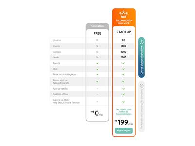 Right Plan concept web