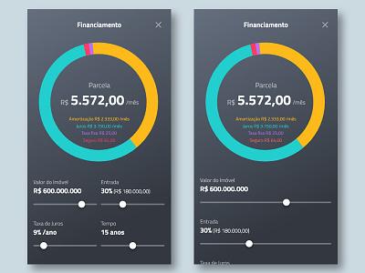 Financing Simulator A/B Testing interface design app concept ux ui