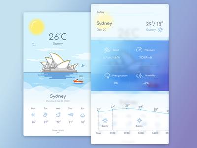 Weather App - Second Screen