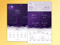 Weather App Paris - Second Screen