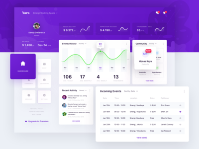 Nara, Coworking Space Partner - Dashboard Exploration analitycs card member community profile purple activity timeline event coworking space coworking graph statistics dashboad design app gradient user interfaces ux ui