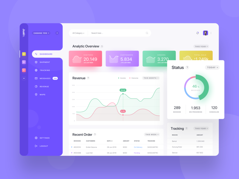 Jualin E-Commerce Dashboard manage ecommerce chart income business purple teams tracking status orders revenue analytics table card dashboad simple gradient design ux ui