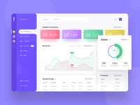 Jualin E-Commerce Dashboard