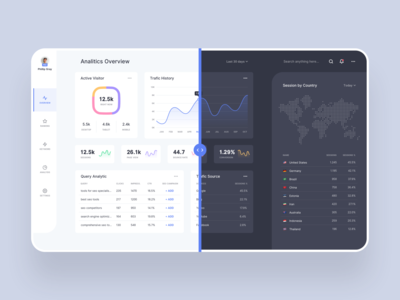 Seona - SEO Dashboard traffic manage card blue optimization engine search dashboad analytics analytic seo light dark clean user interfaces gradient simple design ux ui