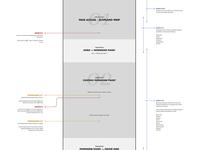 Altiplano 900P - Case Study - Conception doc