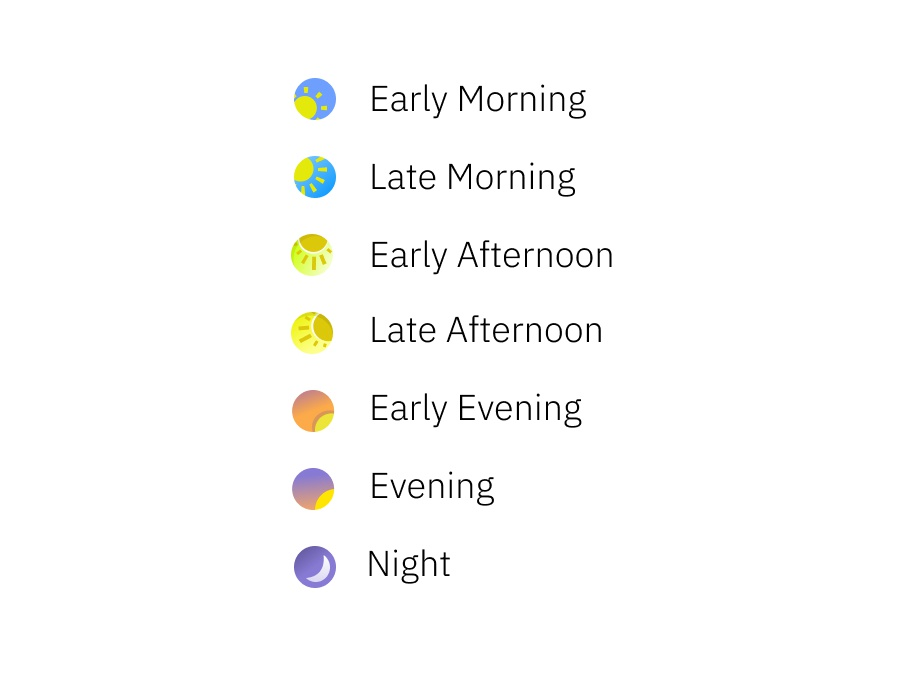 Parts of the Day zone time early morning late night daylight icon evening afternoon night day