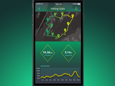 Hiking Stats - graphs 6s iphone app dashboard maps stats mountain iphone6plus iphone6 ios9 chart graph
