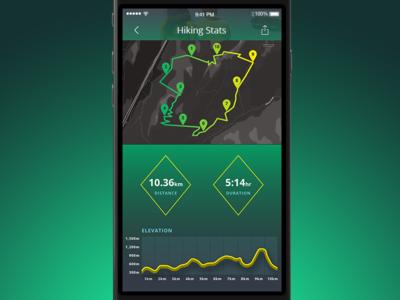 Hiking Stats - graphs