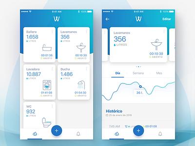 WaterSen smarthome water aplication ux ui ios app