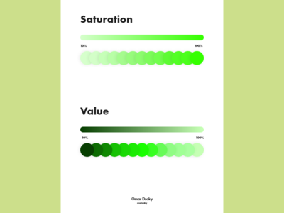 difference between value and saturation