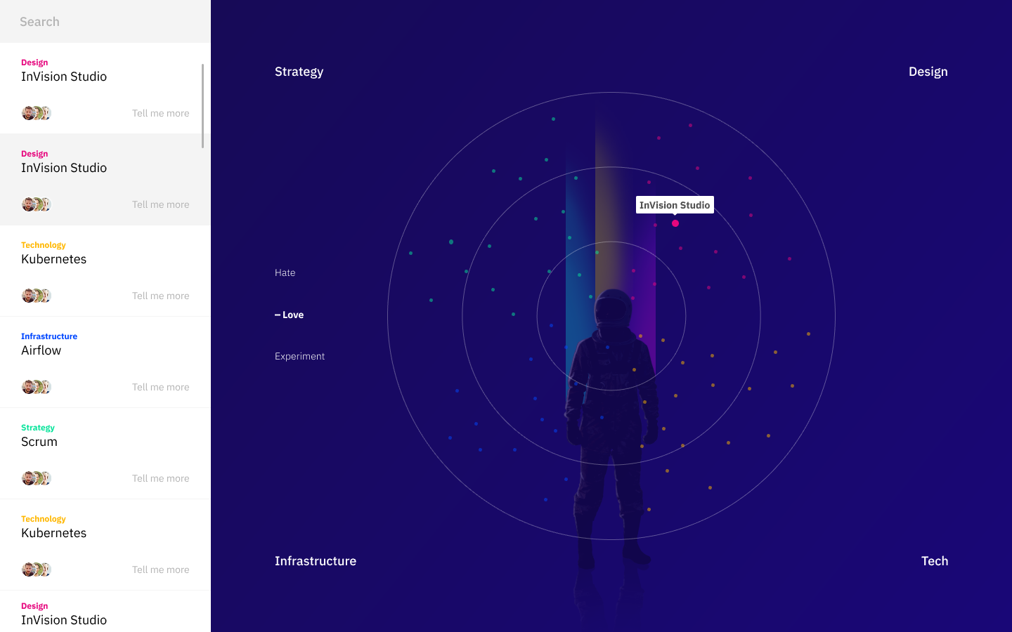 Dribbble - knowledge_map_-_open png by Dylan de Heer