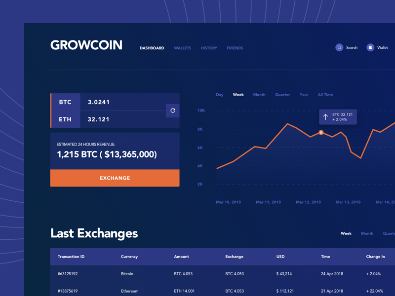 is there a decentralized cryptocurrency exchange
