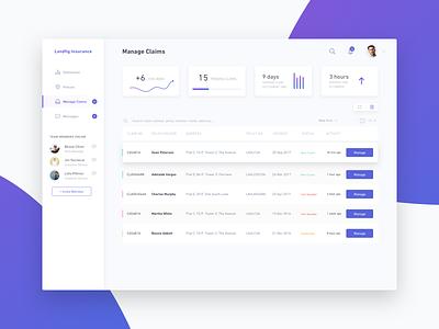 Dashboard web ux user ui task interface dashboard clean chart app