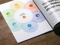 Recruiting Book Graphic