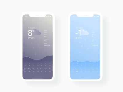 Practice-The weather app