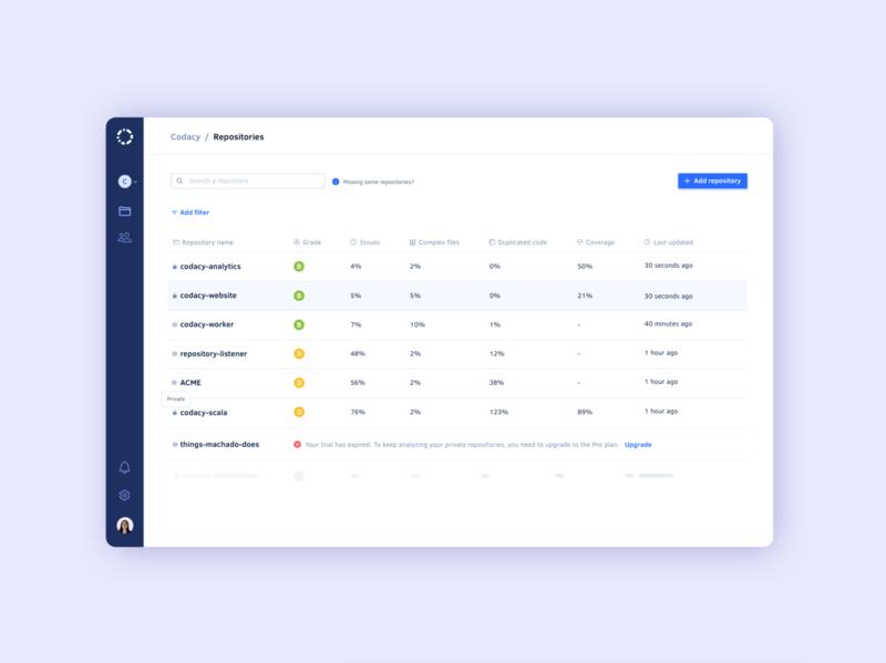 Repository list app metrics list view