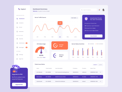 Sieghart - Server Monitoring Dashboard server security domain hosting analytics design simple landing page illustration clean ux ui website dashboard monitoring
