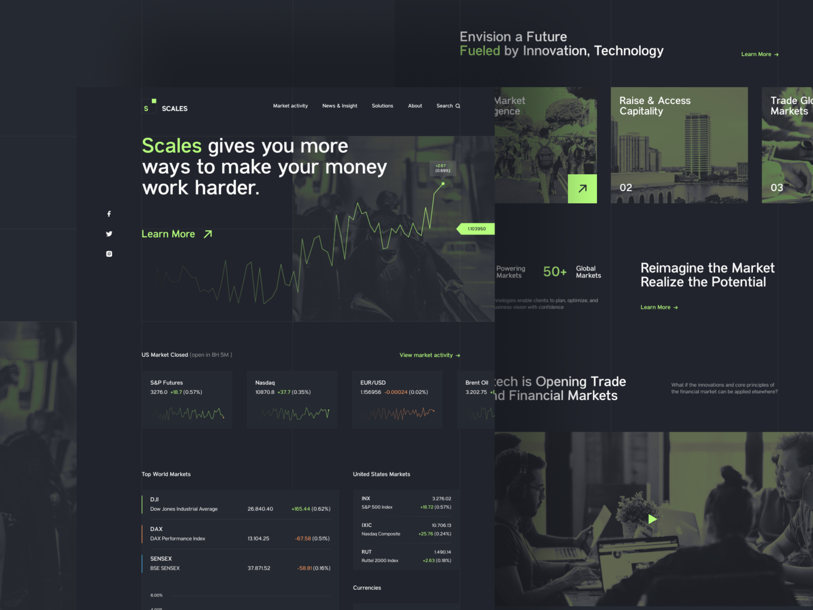 Scales - Stock Markets Websites by Fadhilah Rizky for OWW on Dribbble