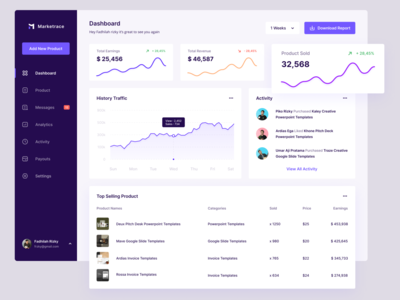 Marketrace - Marketplace Dashboard