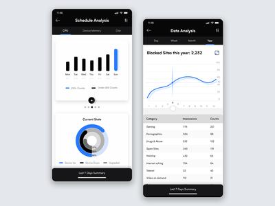 Security Analytics App
