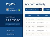 MInimal Paypal Redesign
