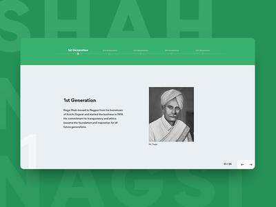 Shah Nanji Nagsi slider tab slider design slider ui design website webdesign