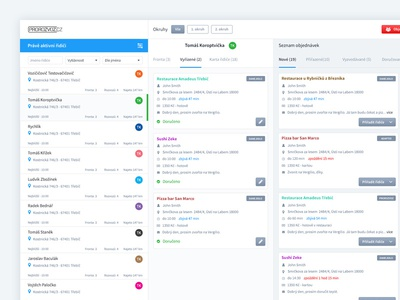 Food delivery dashboard - UI/UX web status schedule overview menu graph event webdesign ux ui dashboard