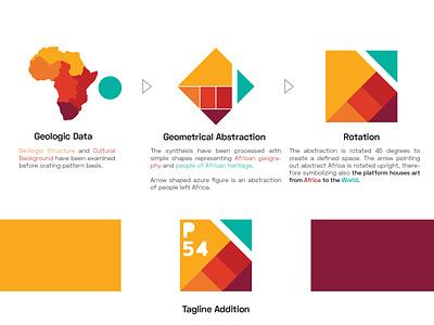 Logo Design Process | 99 series colorful africa abstraction minimal logo icon design branding