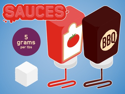 Saucy & Sweet! design infographic food illustration graphic isometric