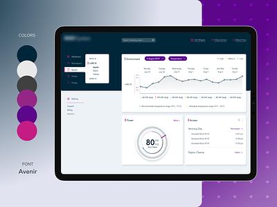Data Center Environment Monitoring Dashboard data visualization web ui ui design chart customer portal product design wireframe dashboard