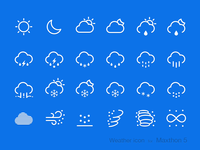 Weather Icon  For  Maxthon 5
