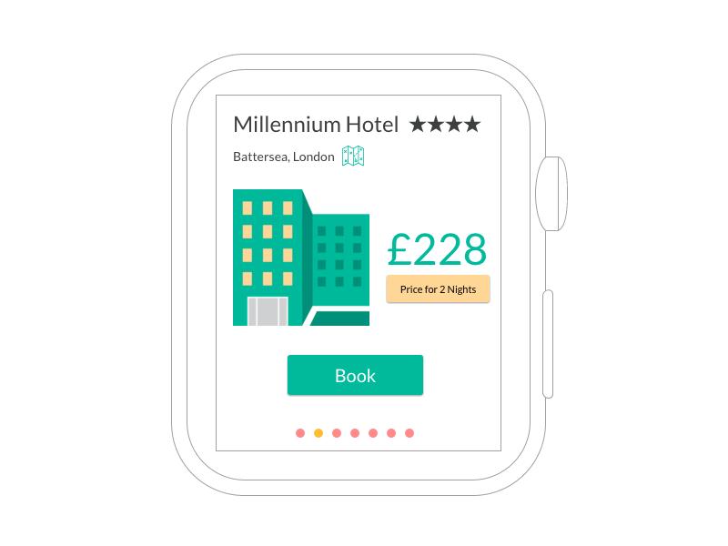 Apple Watch Hotel Booking App, Hotel Detail Screen booking hotels travel apple watch