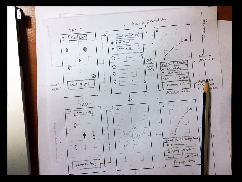 Wireframing UX mockups low fidelity screens flow brain storming application iphone prototyping pencil paper hand sketch wireframe ux