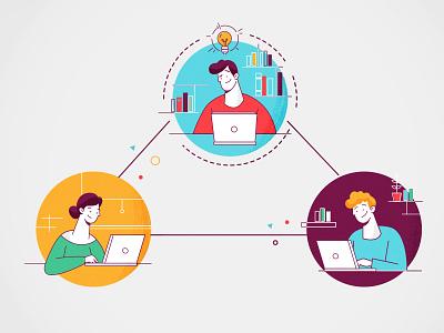 Slab motion graphics networking coworking explainer videos animation slack communication illustration vector flat character design