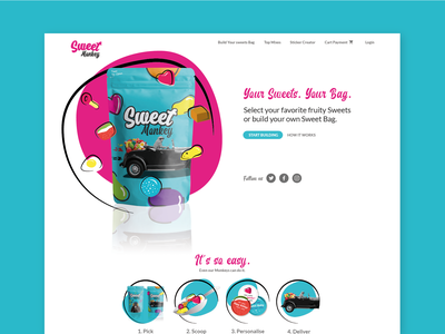 Sweet Monkey Webdesign | pick'n mix Builder and Sticker creator interface ux tool creator modern webdesign webdesign sweets