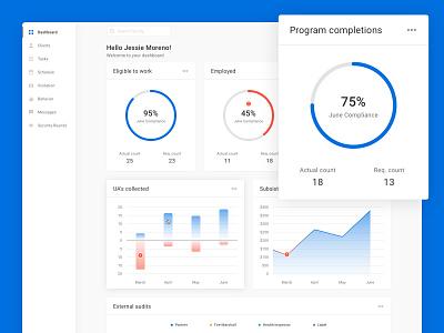 Client management dashboard calendar prescription medication sidebar graph stats dashboard interace ui