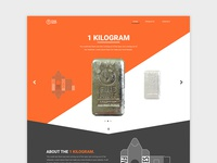 Product Page View