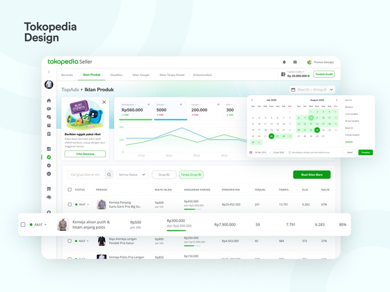 TopAds Dashboard seller discovery web design product analytic dashboard ui ads dashboard ux tokopedia user interface user experience ui