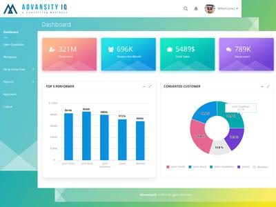 Advansity IQ | Sales Management Dashboard
