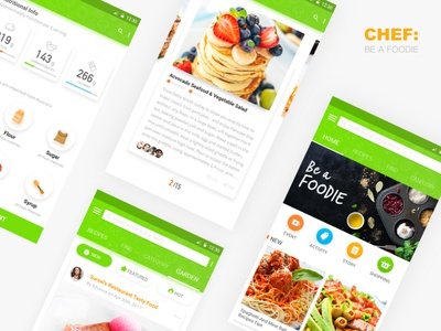 project about food food