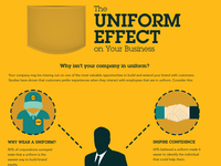 The uniform effect info graphic