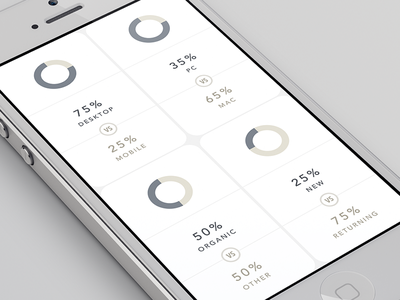 Stats stats infographic ios app iphone 5