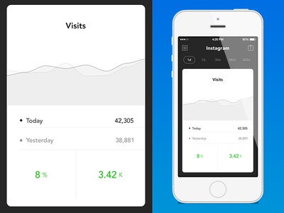 Analytics analytics google analytics ios 7 iphone app dashboard measure