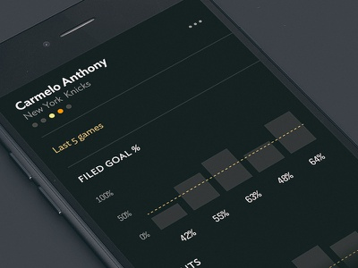 Fantasy Basketball Stats nba basketball iphone 6 iphone app sports